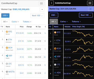 CoinMarketCap Has Launched Their First Mobile App To Track Cryptocurrency Prices